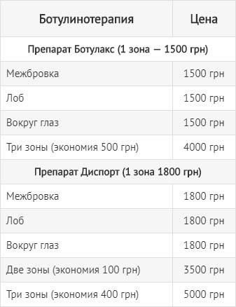 botulinoterapiya-spisok-uslug